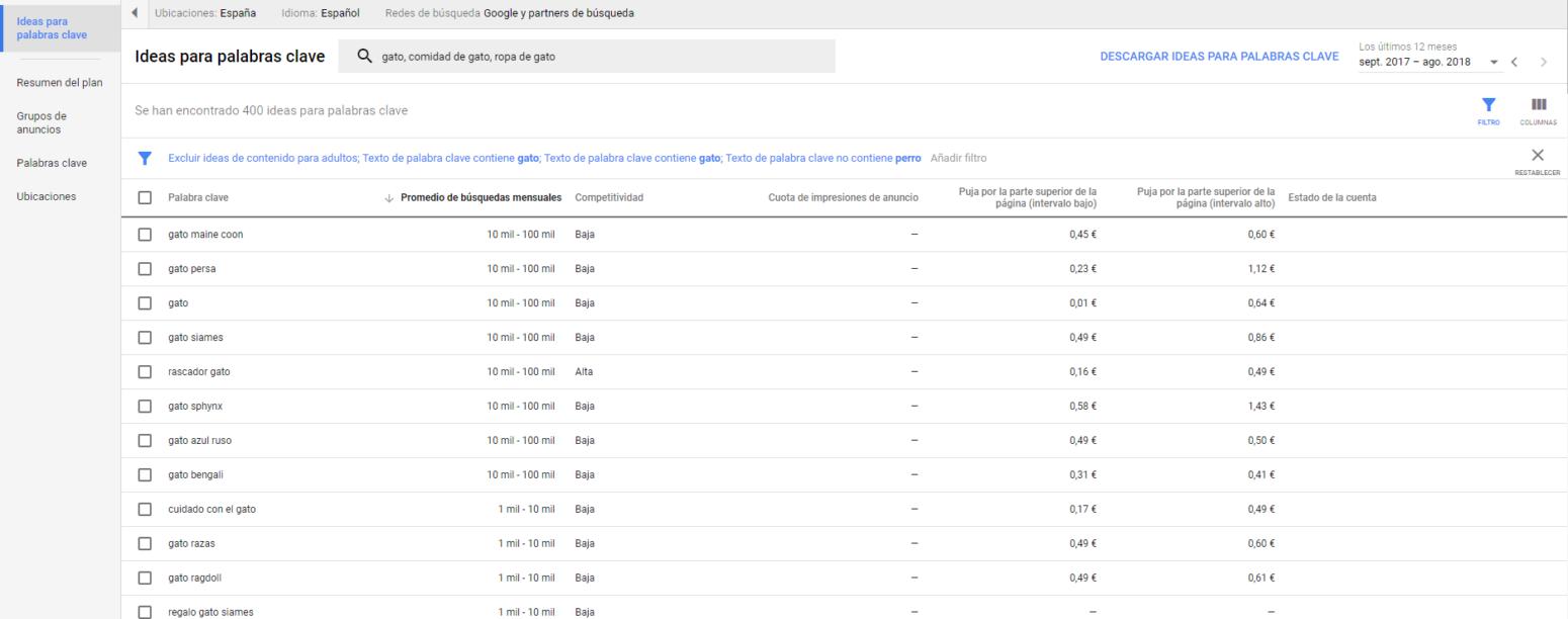 filtrar búsquedas en google ads planificador