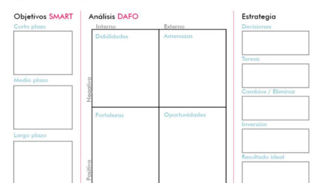 analisis_de_estrategia_para_tu_blog